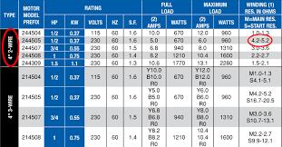 Unbiased Standard Motor Hp Chart 2019