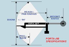 Porta Jib Camera Jib Arm Specifications Comparison Chart