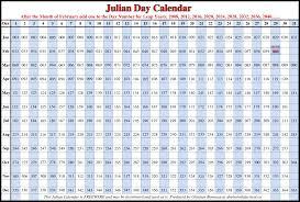 46 Proper Julian Calendar Chart