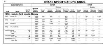 Minimum Rotor Thickness Chart Chevy 58 Unmistakable Disc Brake Rotor Minimum Thickness Chart