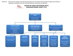 Office Of Cable Television Oct Organizational Chart Fy13