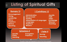 it breaks my heart that the spiritual gifts don t seem to be taught or emphasized much throughout christendom these days their utilization is critical for