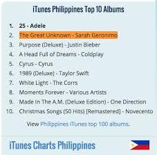 Itunes Philippines Album Chart