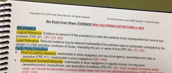 waiting for ca bar exam results simas associates   5014