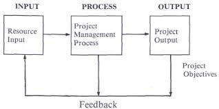 A Systems Approach To Project Evaluation