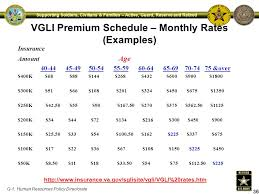 Vgli Rate Chart Department Of The Army Pre Retirement Briefing Ppt Download