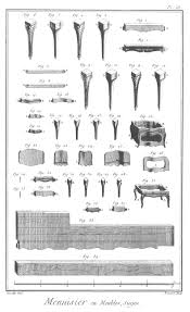 kinds of furniture styles. Fullsize Of Hairy Furniture Styles Types Leg Designs List Legs Kinds
