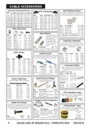 Swa Gland Chart Page 4 Final Electrical Catalogue 2015