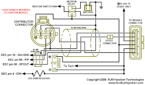 fuel injection technical library acirc files remote mounted gray tfi harness circuits