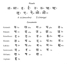 Hindi Letters Chart With English Hindi Letters Chart Quote Images Hd Free