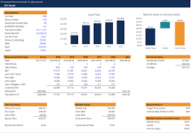 Dcf Valuation Example Dcf Model Template Download Free Excel Template