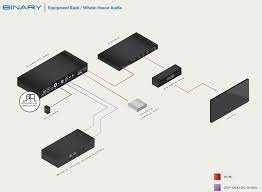 wiring diagram for dell laptop battery wiring automotive wiring wiring diagram for dell laptop battery b 240 hd 2ac 3d application diagram 800x591