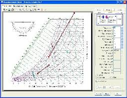 Psychrometric Chart Calculator Software Free Download