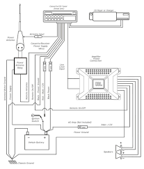 house wiring diagram examples pdf unique automotive electrical wiring diagram pdf best best electrical wiring