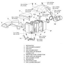 1997 ford taurus 3 0l mfi ohv 6cyl repair guides starting click image to see an enlarged view