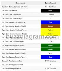 2014 chevrolet cruze wire diagram (for free!) car stereo and 2015 chevy silverado headlight wiring diagram 2014 chevrolet cruze radio wire diagram (picture view)