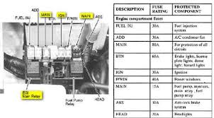 kia sportage fuse box diagram kia wiring diagrams online