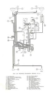 willys jeep wiring diagrams jeep surrey cj2a