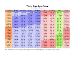 Timezone Chart Printable World Time Zone Conversion Chart