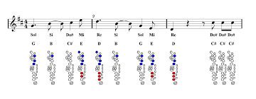 Tenor Sax Chart Tenor Sax The Simpsons Theme Song Sheet Music