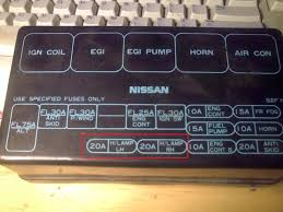 nissan cefiro fuse box translation wiring diagrams best nissan 180sx fuse box translation wiring library nissan tie rod nissan cefiro fuse box translation