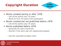Copyright Duration Chart Copyright Issues In The Hbcu Project Peter B Hirtle