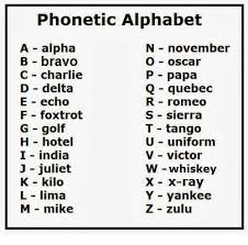 Alpha Bravo Charlie Military Alphabet Chart Phonetic Alphabet A Alpha N November B Bravo O Oscar C