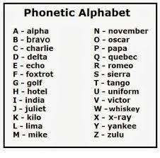 Phonetic Alphabet A Alpha N November B Bravo O Oscar C