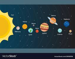 scheme of solar system planets in style vector image