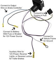 Trailer Lights 4 Pin To 7 Pin 7 Pin Problems Fiberglass Rv