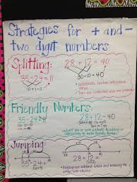 Decomposing Numbers Anchor Chart Anchor Charts For Addition And Subtraction Strategies Math