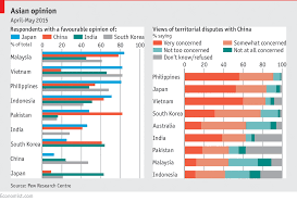 Asians view on education