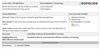 easy aitsl ready eportfolios for educators writing lesson objectives edufolios