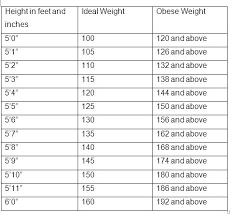 Printable Height Chart Inches To Feet Futurenuns Info
