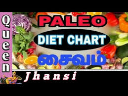 Paleo Diet Chart In Tamil