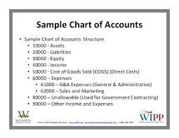 Women Accessing Capital Putting Your Financial House In Order