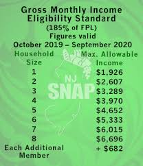 Nj Family Care Income Chart 2017 Department Of Human Services Nj Snap