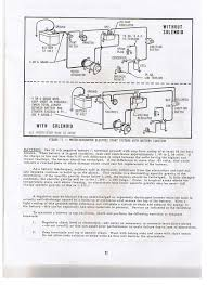 garden tractor wiring diagram wiring diagram for starter generator the wiring diagram garden tractors forum yesterday s tractors wiring diagram