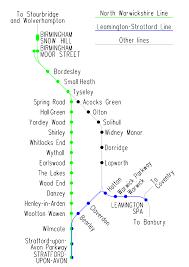 Leamington–Stratford line