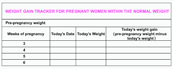 Pregnancy Weight Gain Week By Week Chart Pregnancy Weight Tracker Stuff4tots Com