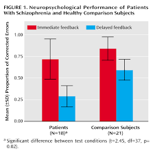 Clinical Psychology Interventions Case Study SP ZOZ   ukowo skobba