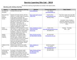 Service Learning Site List - 2019