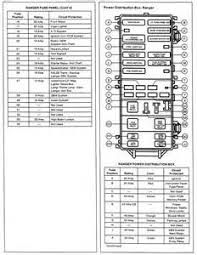 similiar ranger fuse diagram keywords ford explorer fuse box diagram on 94 ford explorer fuse panel diagram