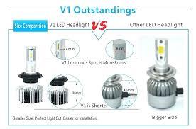 Sylvania Headlight Bulb Comparison Chart Sylvania Auto Headlight Bulbs Juicerunner Co