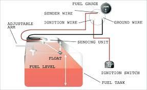 yamaha outboard trim gauge wiring diagram wire center o tropicalspa co yamaha outboard trim gauge wiring diagram fuel phantom air org boat tachometer management yamaha outboard trim gauge wiring diagram