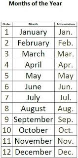 Months Of The Year Printable Classroom Display Chart