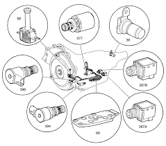 a wiring diagram for a 2002 avalanche transmission shift solenoid graphic