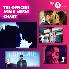 Official Asian Download Chart Latest News Breaking News