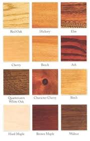different types of furniture wood. Plain Wood Wood Types Oak Tree Furniture Different Wooden Inside Different Types Of Furniture Wood O