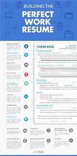 Building Resume How To Write Professional Profile Genius Laborer